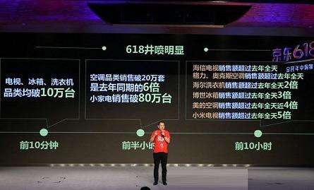 """火旺再添薪 空调行业迎来""""618""""大捷"""