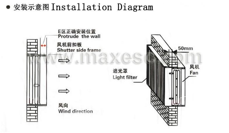 Axial Heavy Hammer 900mm Industrial Ventilation Fans