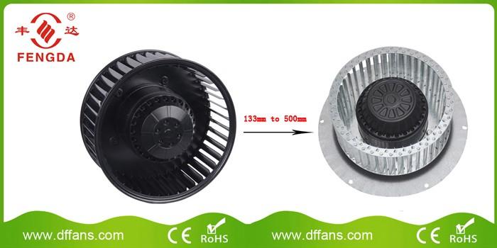 Forward Curved Centrifugal Fan - Coowor com