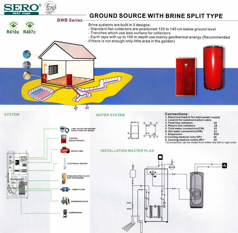 water / ground source heat pump split type - Coowor com