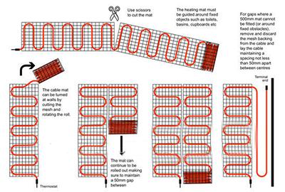Senphus electric underfloor heating mat has a lot of advantages: